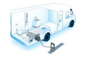 Thetford introduceert iNDUS, een nieuw innovatief sanitair systeem voor campers