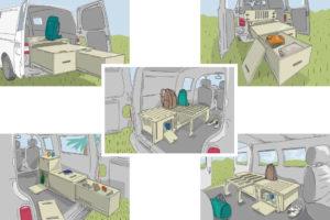 Hornbach verkoopt bouwsets voor modulaire camperinrichting