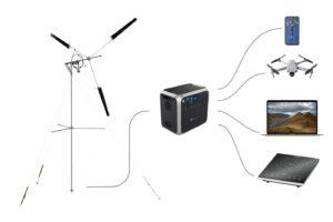 Wind Catcher mobiele windturbine